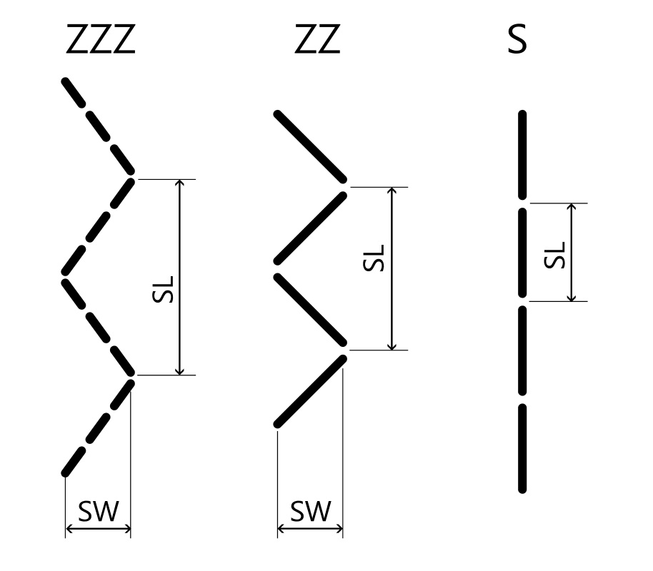 Teil 1 - Tube Kite Bauanleitung: Einführung - WingWorks